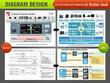 Create diagram design