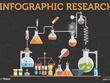 Research and compile data / content for an infographic