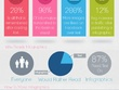 Design infographics using any statistics you provide