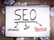 Do Manualy 1000 social bookmark SEO backlink To Help your site google serach ranking