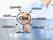 Develop / Customize any CRM / App in PHP as per requirement
