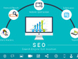 Do SEO for your website to increase page rank on Google
