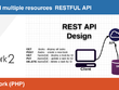Create single and multiple resources Restful API