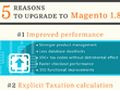 Upgrade your Magento Site to any newer Version