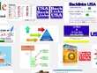 Organically and SAFELY build 15 US based EDU backlinks from high authority sites.