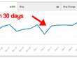 Monthy Wordpress SEO including content, on page seo and Keyword research