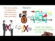 Create an ENGAGING whiteboard explainer video