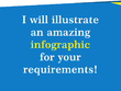 Illustrate/ design an infographic for you