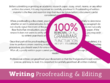 Proof-read and provide feedback on 10,000 words of your novel in a day!
