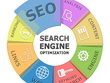 Review your site and provide an SEO Action Plan Report for google ranking