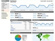 UK HUMAN TRAFFIC by google analytic to WEBSITE or Give 4000 USA