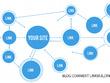 Provide over 15K Live SEO Blog Comment Backlinks