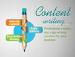 Write an Engaging SEO Optimized Website Content