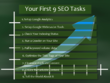Make Your Website Complete SEO-friendly-On Page SEO Optimization