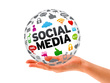 Write a targeted social media strategy for your business