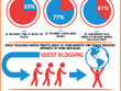 Guest Post and Blogger Outreach | Get Highly Relevant Quality Links