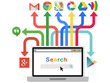 10,000 Google Keyword Search - real Human traffic to your web or blog site Safe