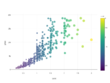Develop data product using  R programming  for data analysis and visualization