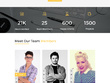Design Professional & Minimal Home Page/Landing Page/ One Page (Design Only)
