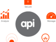 Use PHP to create any API integration services