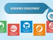 Design & develop responsive, fast loading & SEO friendly Wordpress/CMS based website