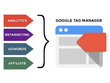 Install google tag manager in your website