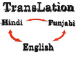 Translate Hindi-English-Punjabi from audio, video or documents 600 words