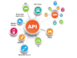 Integrate API to your website
