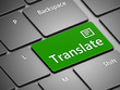 Translate 1000 words from English to French or German or Spanish or Italian