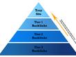Get you link Pyramids 3 Tiers of backlinks