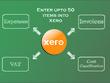 Enter upto 50 items into your xero account