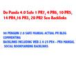 Give you panda 4.0 Safe 1 PR7, 4 PR6, 10 PR5, 14 PR4, 16 PR3, 20 PR2 SEO backlinks