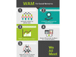 Design your new infographic