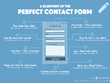 Add a Multifunctional Contact Form to your Wordpress Website