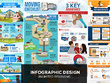 Design unique and stunning infographic(s) with unlimited revisions