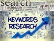 Provide Creative 50 Keyword Research