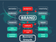 Prepare a comprehensive marketing strategy for your company