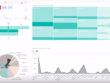 Create you an interactive dashboard of your facebook Data