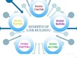 Create white hat & High Authority backlinks for your website