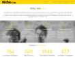 Build fully secured & responsive website in WordPress