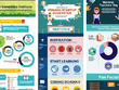 Design a stunning infographic with revisions