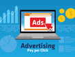 Build and optimize your search advertising account