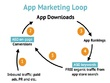 Do App Store Optimization for your Android/iOS Games and APPS