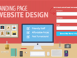 Create a exquisite Fully Functional website for you