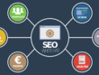 Do a complete SEO Consultancy on your Website