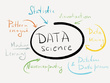 Data science and machine learning tutoring
