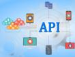 Integration an API for PHP, WordPress, Shopify.