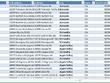 Do Web Scraping/Data Mining/Data Extraction