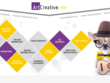 Publish a Guest Post on Artcreative - Artcreative.me [DA67 CF59]