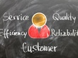 Analyse and create customer service replies for top 10 enquiries
